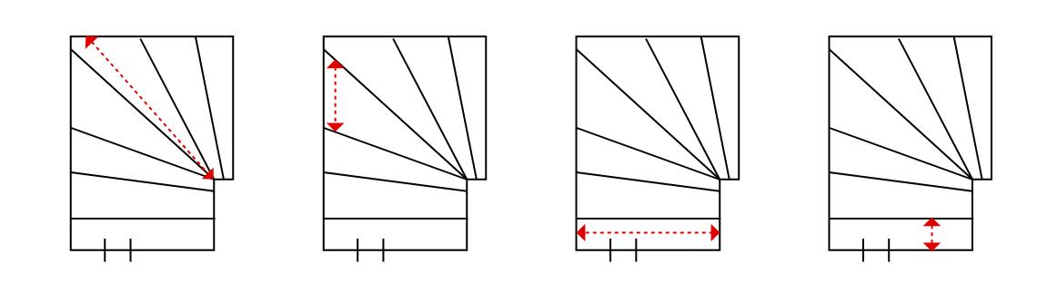 Handleiding trap afmetingen meten