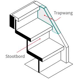 Tekening trap met stootbord en trapwang